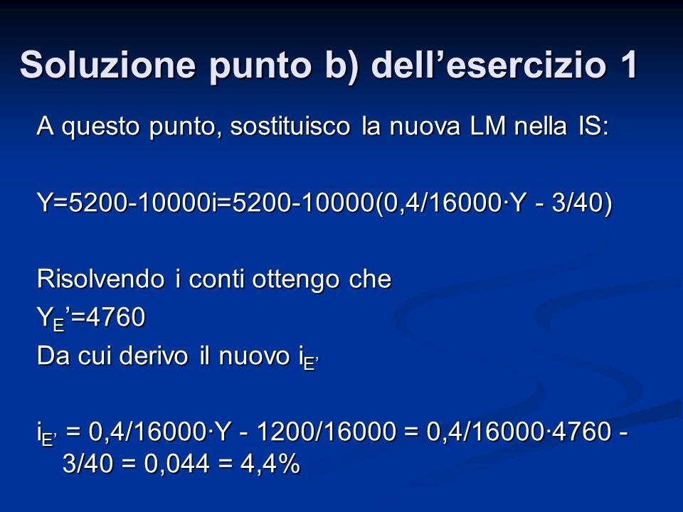 A questo punto, sostituisco la nuova LM nella IS: Y=5200-10000i=5200-10000(0,4/16000∙Y - 3/40) Risolvendo i conti ottengo che Y E '=4760 Da cui derivo