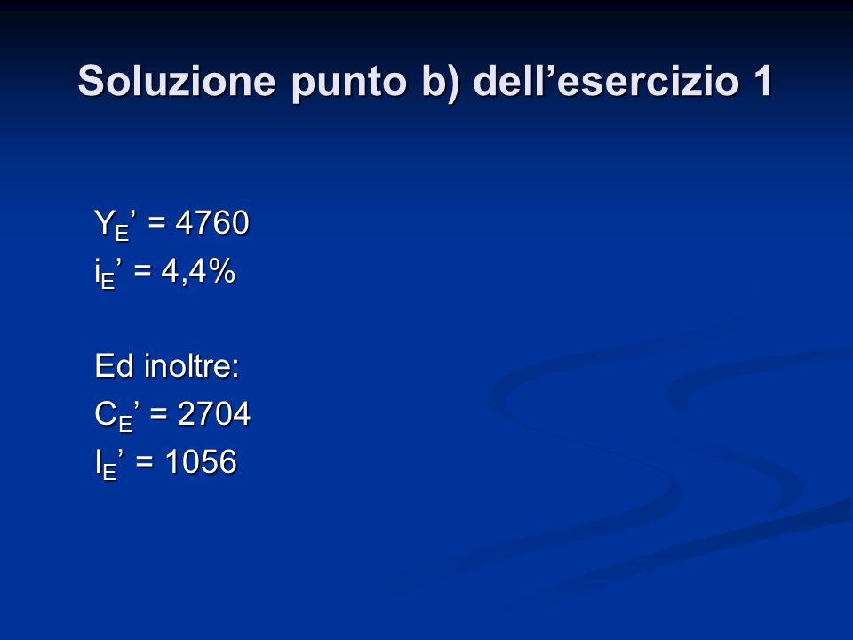 Y E ' = 4760 i E ' = 4,4% Ed inoltre: C E ' = 2704 I E ' = 1056