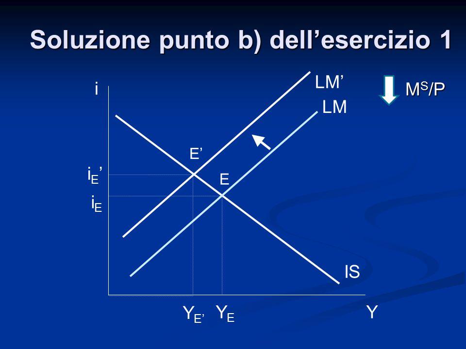 i Y LM IS YEYE iEiE M S /P M S /P iE'iE' LM' Y E' Soluzione punto b) dell'esercizio 1 E E'