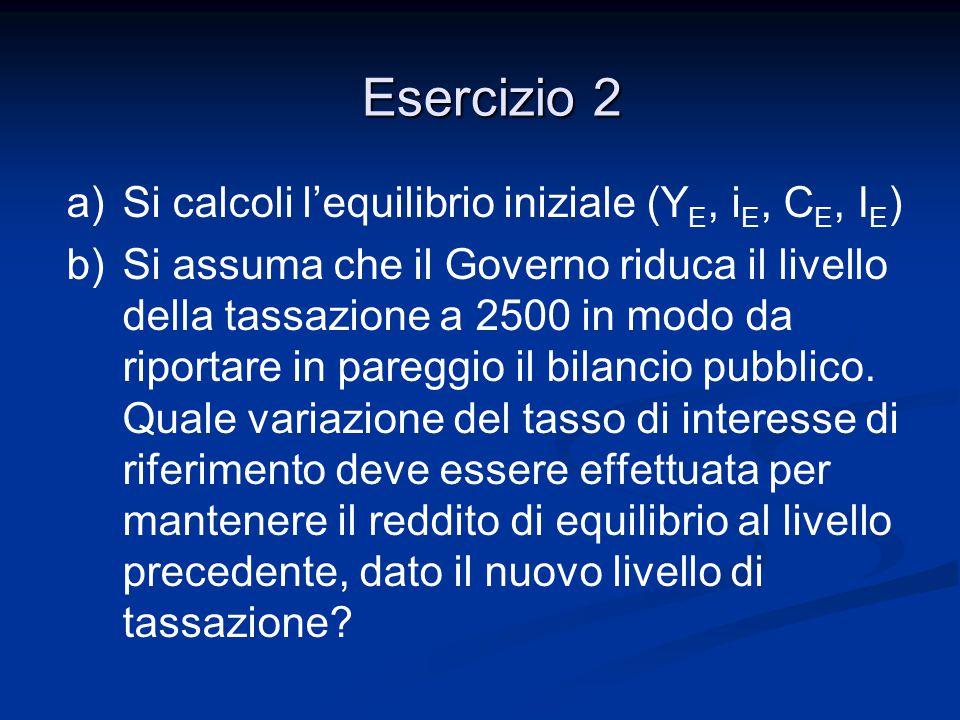 a) a)Si calcoli l'equilibrio iniziale (Y E, i E, C E, I E ) b) b)Si assuma che il Governo riduca il livello della tassazione a 2500 in modo da riporta