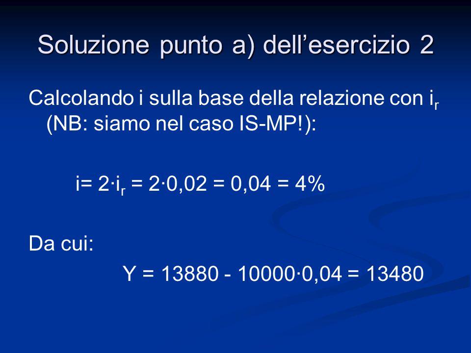 Calcolando i sulla base della relazione con i r (NB: siamo nel caso IS-MP!): i= 2·i r = 2·0,02 = 0,04 = 4% Da cui: Y = 13880 - 10000·0,04 = 13480 Solu