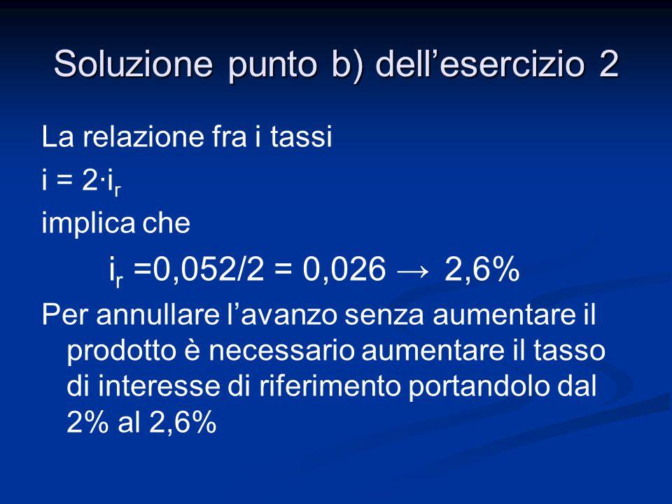 La relazione fra i tassi i = 2·i r implica che i r =0,052/2 = 0,026 →2,6% Per annullare l'avanzo senza aumentare il prodotto è necessario aumentare il