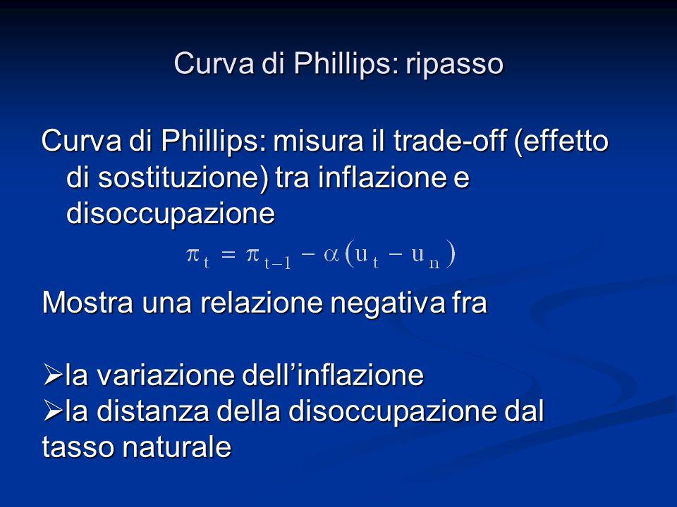 Curva di Phillips: misura il trade-off (effetto di sostituzione) tra inflazione e disoccupazione Mostra una relazione negativa fra  la variazione del