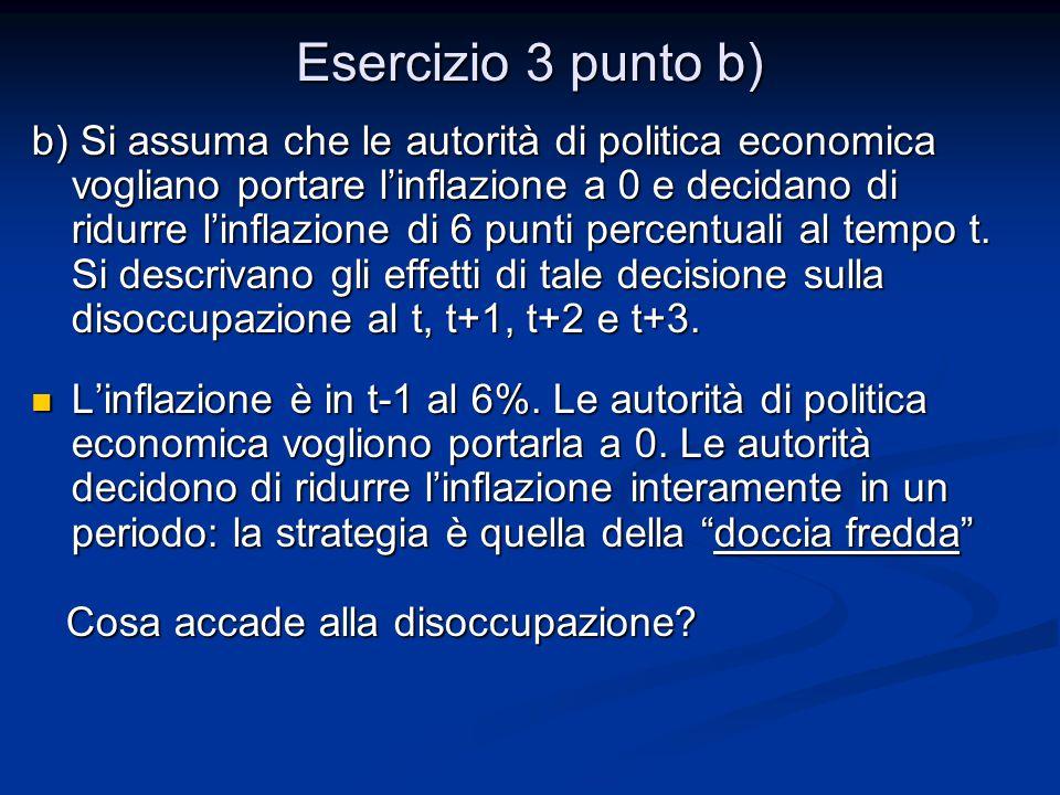 Esercizio 3 punto b) b) Si assuma che le autorità di politica economica vogliano portare l'inflazione a 0 e decidano di ridurre l'inflazione di 6 punt