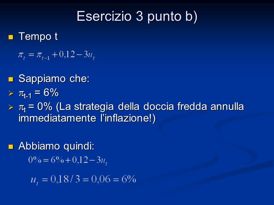 Esercizio 3 punto b) Tempo t Tempo t Sappiamo che: Sappiamo che:   t-1 = 6%   t = 0% (La strategia della doccia fredda annulla immediatamente l'in