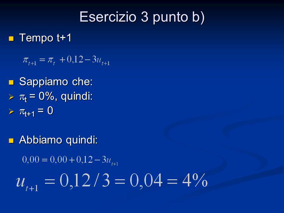 Esercizio 3 punto b) Tempo t+1 Tempo t+1 Sappiamo che: Sappiamo che:   t = 0%, quindi:   t+1 = 0 Abbiamo quindi: Abbiamo quindi: