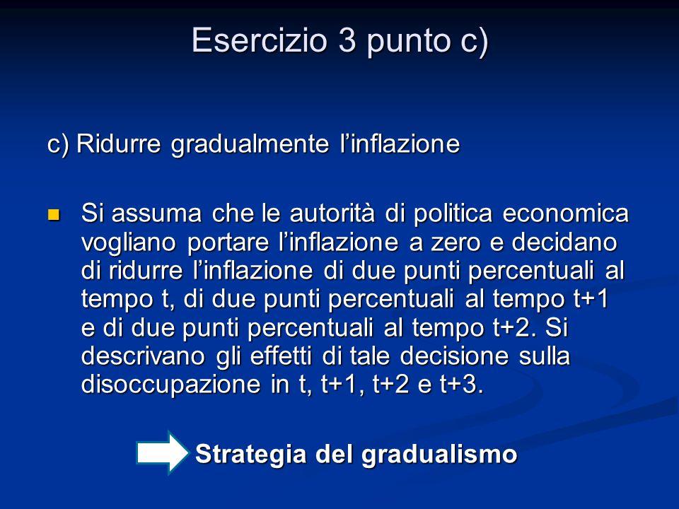 Esercizio 3 punto c) c) Ridurre gradualmente l'inflazione Si assuma che le autorità di politica economica vogliano portare l'inflazione a zero e decid
