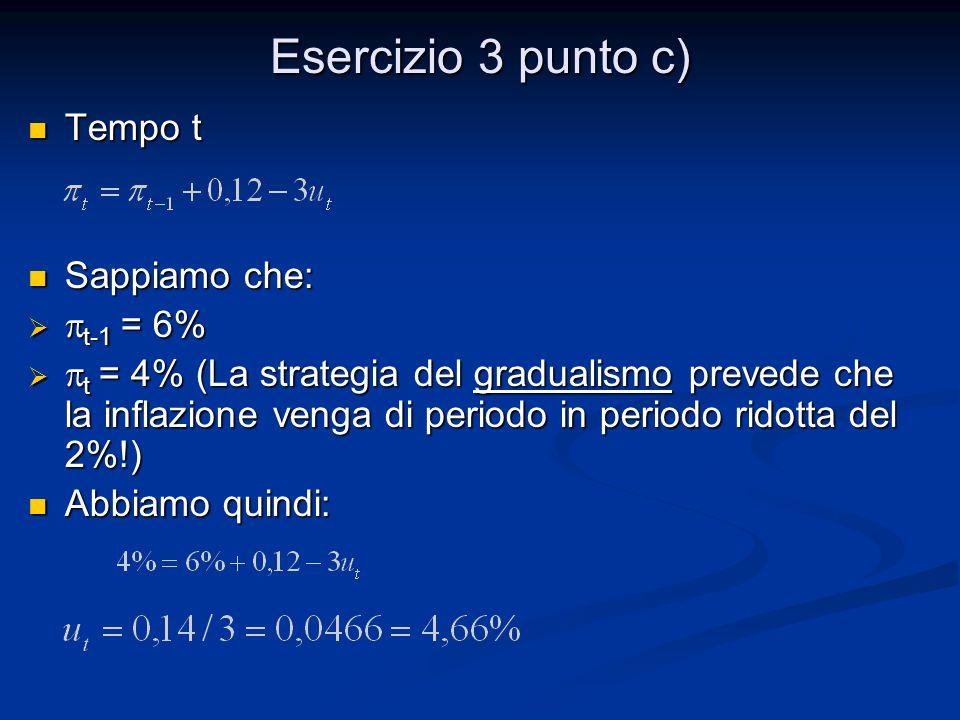 Esercizio 3 punto c) Tempo t Tempo t Sappiamo che: Sappiamo che:   t-1 = 6%   t = 4% (La strategia del gradualismo prevede che la inflazione venga