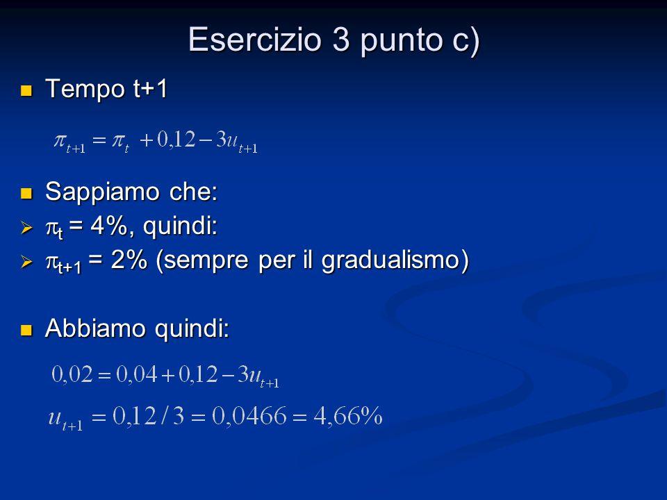 Esercizio 3 punto c) Tempo t+1 Tempo t+1 Sappiamo che: Sappiamo che:   t = 4%, quindi:   t+1 = 2% (sempre per il gradualismo) Abbiamo quindi: Abbi