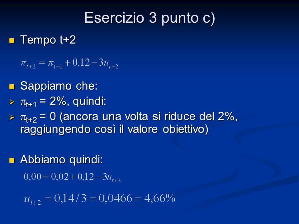 Esercizio 3 punto c) Tempo t+2 Tempo t+2 Sappiamo che: Sappiamo che:   t+1 = 2%, quindi:   t+2 = 0 (ancora una volta si riduce del 2%, raggiungend
