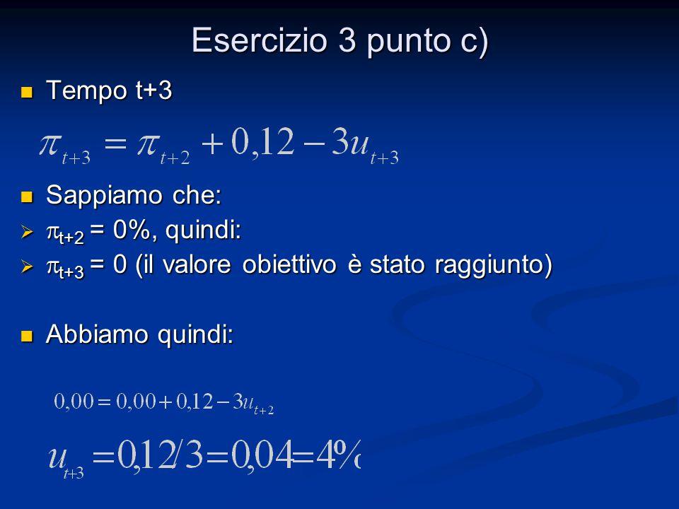 Esercizio 3 punto c) Tempo t+3 Tempo t+3 Sappiamo che: Sappiamo che:   t+2 = 0%, quindi:   t+3 = 0 (il valore obiettivo è stato raggiunto) Abbiamo
