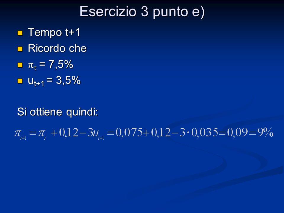 Esercizio 3 punto e) Tempo t+1 Tempo t+1 Ricordo che Ricordo che   = 7,5%   = 7,5% u t+1 = 3,5% u t+1 = 3,5% Si ottiene quindi: