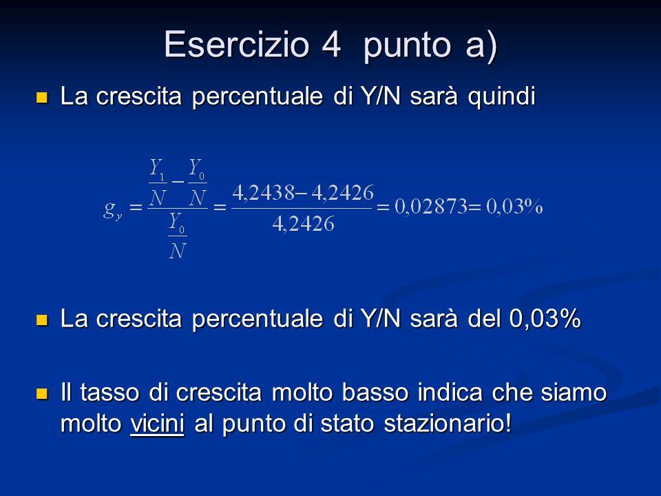 Esercizio 4 punto a) La crescita percentuale di Y/N sarà quindi La crescita percentuale di Y/N sarà quindi La crescita percentuale di Y/N sarà del 0,0