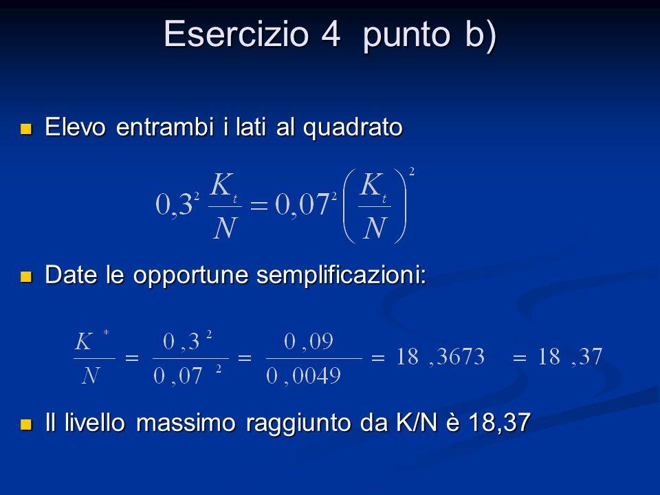Esercizio 4 punto b) Elevo entrambi i lati al quadrato Elevo entrambi i lati al quadrato Date le opportune semplificazioni: Date le opportune semplifi