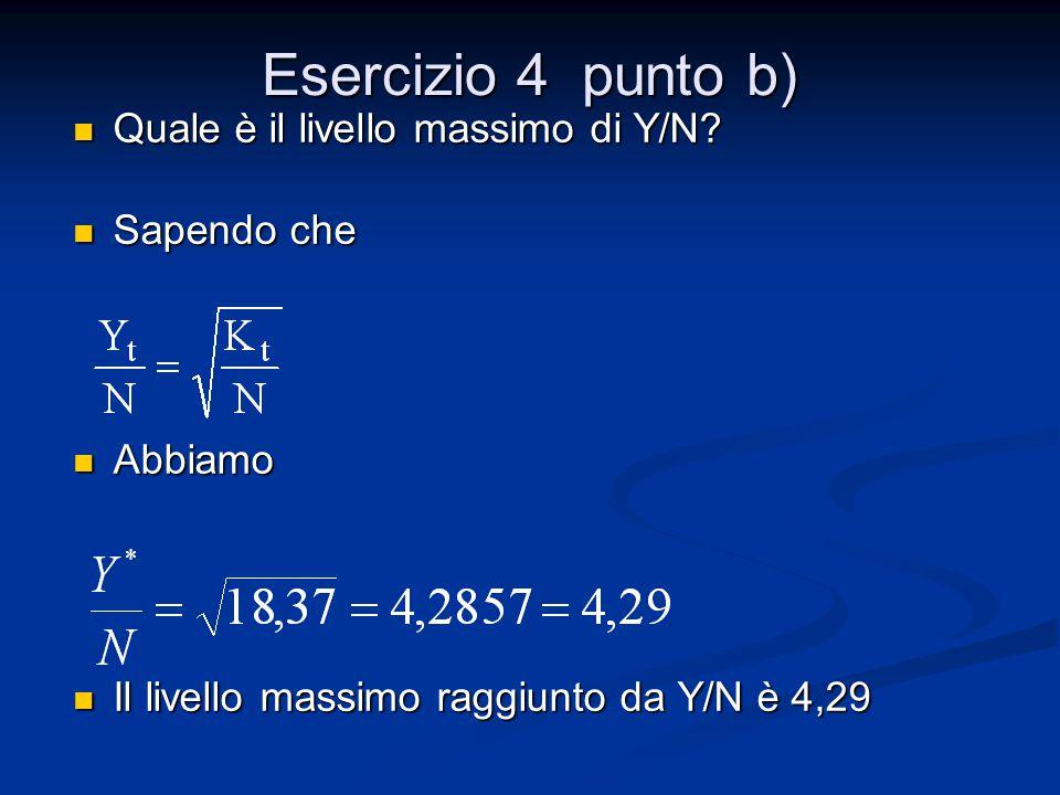 Esercizio 4 punto b) Quale è il livello massimo di Y/N? Quale è il livello massimo di Y/N? Sapendo che Sapendo che Abbiamo Abbiamo Il livello massimo