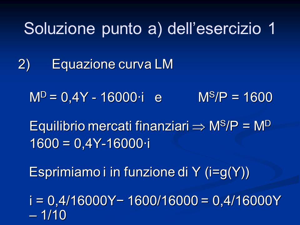2) Equazione curva LM M D = 0,4Y - 16000·i e M S /P = 1600 Equilibrio mercati finanziari  M S /P = M D 1600 = 0,4Y-16000·i Esprimiamo i in funzione d