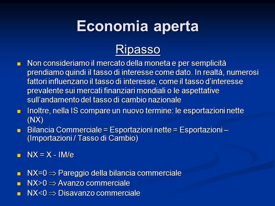 Economia aperta Ripasso Non consideriamo il mercato della moneta e per semplicità prendiamo quindi il tasso di interesse come dato. In realtà, numeros