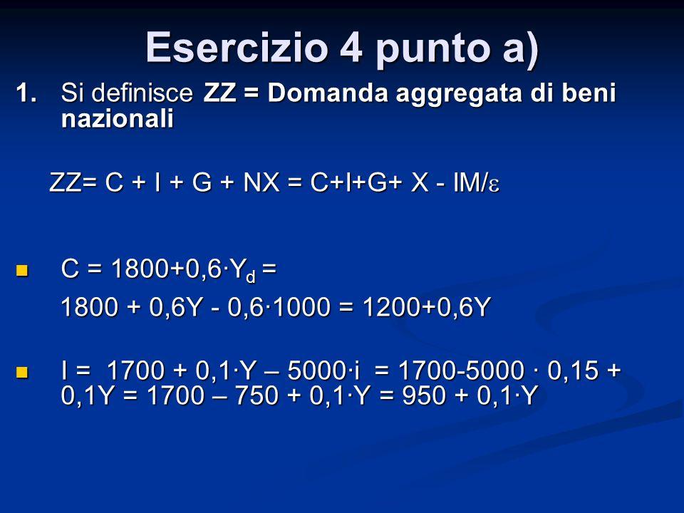 Esercizio 4 punto a) 1.Si definisce ZZ = Domanda aggregata di beni nazionali ZZ= C + I + G + NX = C+I+G+ X - IM/  C = 1800+0,6·Y d = C = 1800+0,6·Y d