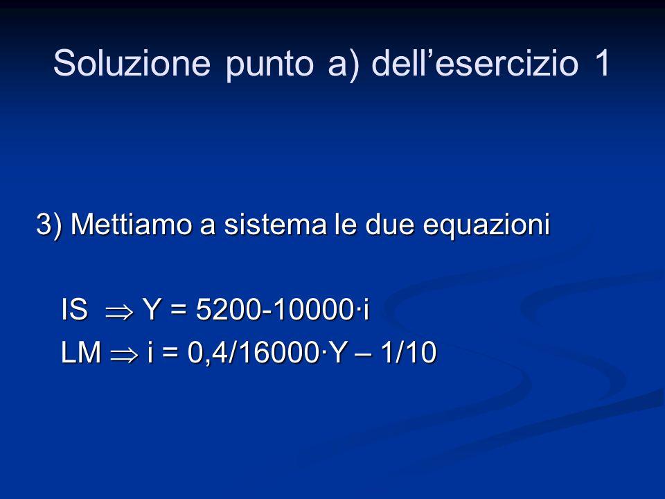 3) Mettiamo a sistema le due equazioni IS  Y = 5200-10000·i LM  i = 0,4/16000·Y – 1/10 Soluzione punto a) dell'esercizio 1
