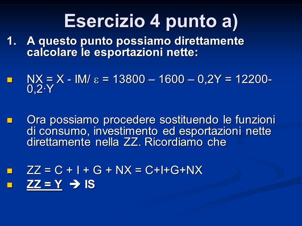 Esercizio 4 punto a) 1.A questo punto possiamo direttamente calcolare le esportazioni nette: NX = X - IM/  = 13800 – 1600 – 0,2Y = 12200- 0,2·Y NX =