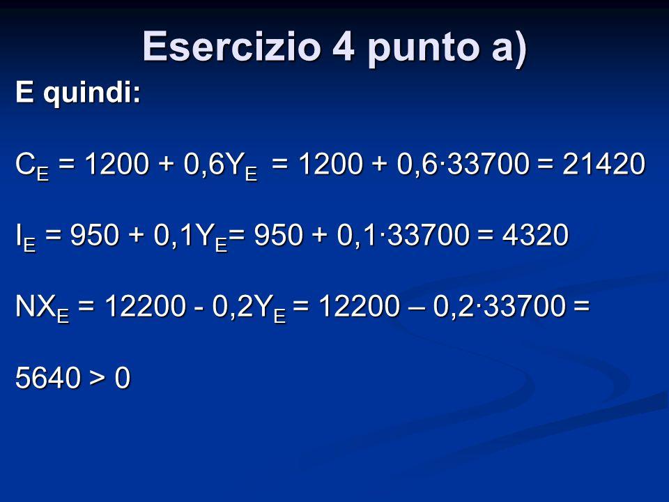 Esercizio 4 punto a) E quindi: C E = 1200 + 0,6Y E = 1200 + 0,6·33700 = 21420 I E = 950 + 0,1Y E = 950 + 0,1·33700 = 4320 NX E = 12200 - 0,2Y E = 1220