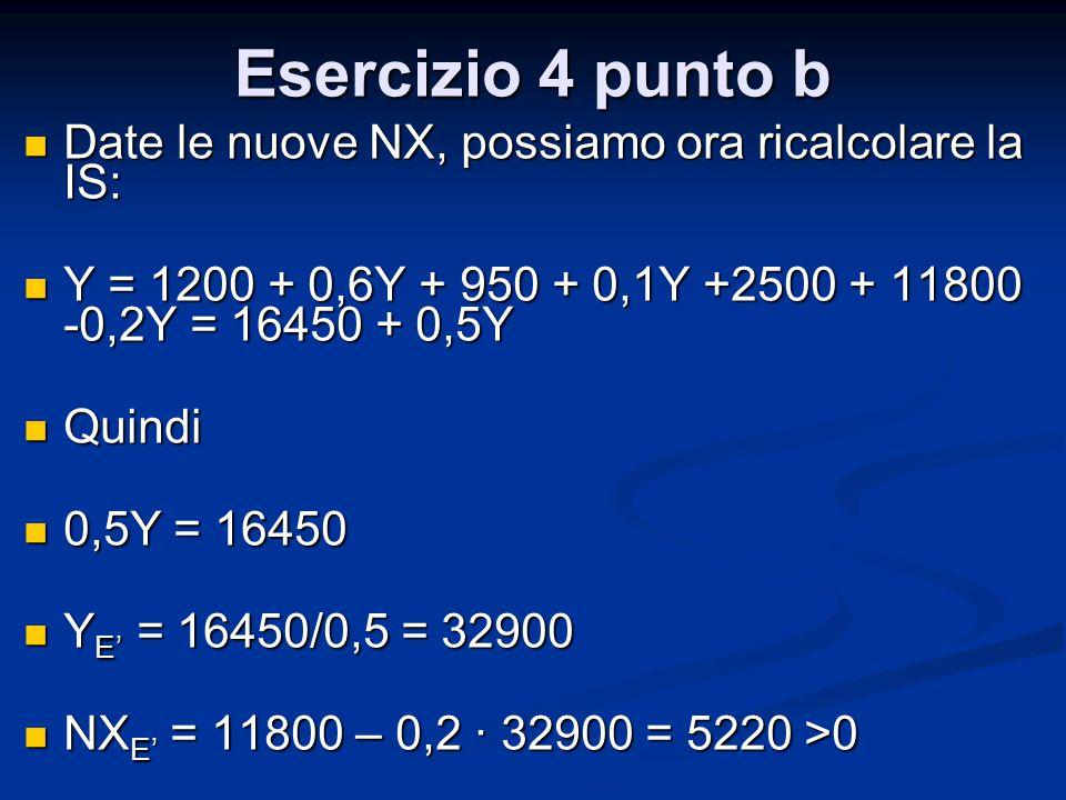 Esercizio 4 punto b Date le nuove NX, possiamo ora ricalcolare la IS: Date le nuove NX, possiamo ora ricalcolare la IS: Y = 1200 + 0,6Y + 950 + 0,1Y +