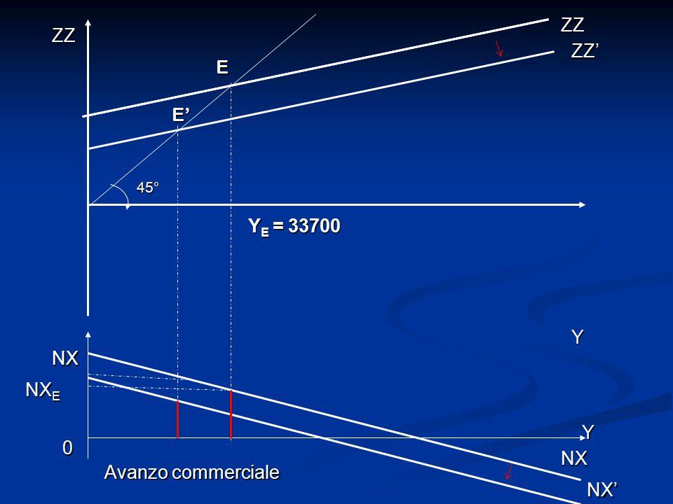 45° ZZ Y Y NX Y E = 33700 0 Avanzo commerciale ZZ NX E E E' ZZ' NX NX NX'