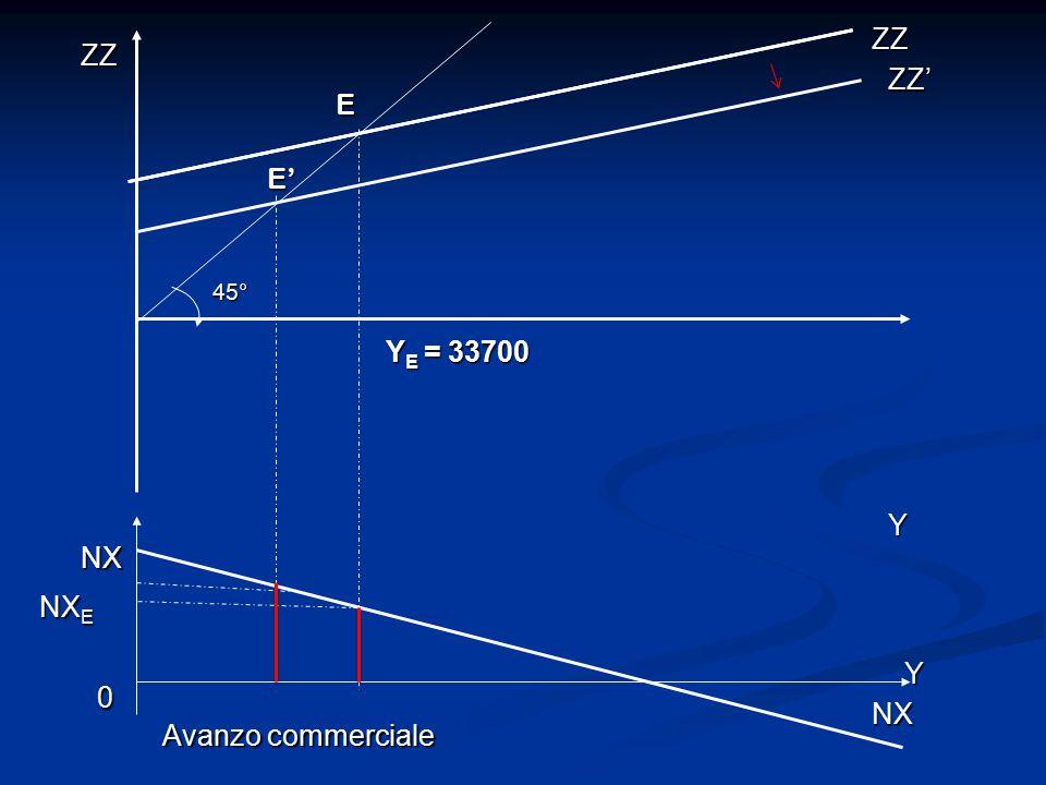 45° ZZ Y Y NX Y E = 33700 0 Avanzo commerciale ZZ NX E E E' ZZ' NX NX