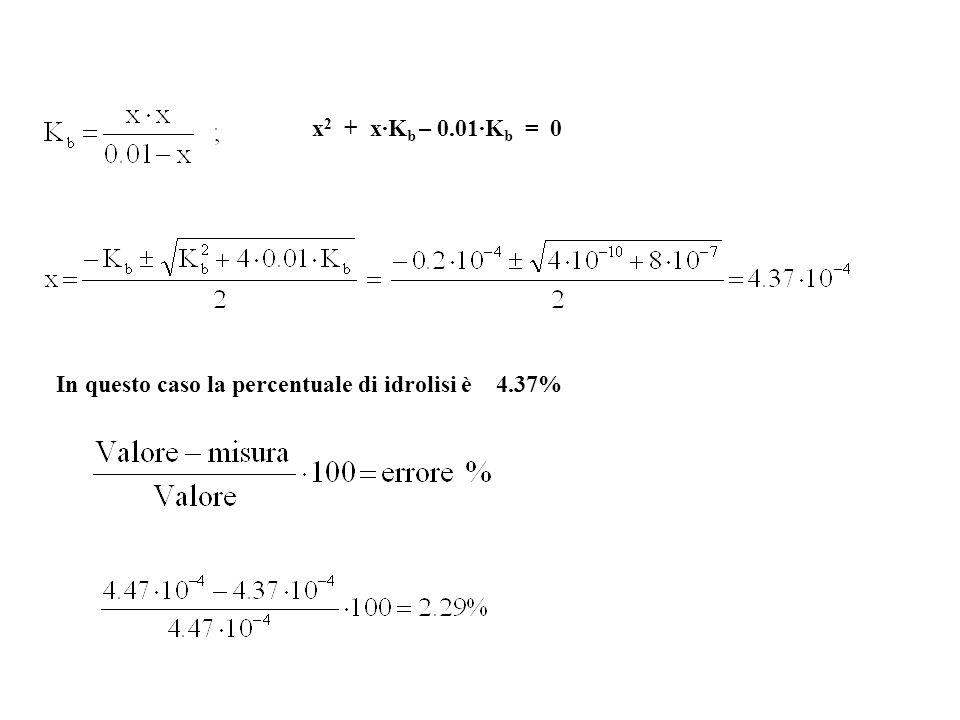 In questo caso il rapporto tra concentrazione e K è minore di 10 3 e non si potrebbe fare l'approssimazione. Vediamo qual è l'errore che commettiamo n