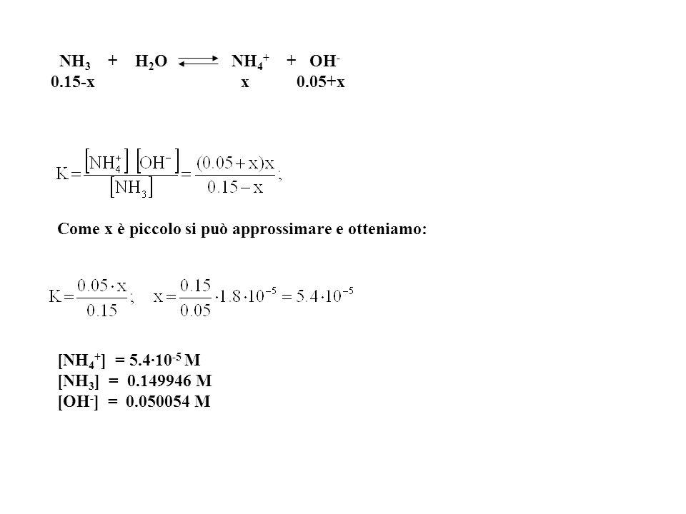 D7-14 A un litro di soluzione contenente 0,150 M NH 4 Cl si aggiungono 0,200 mole di NaOH solido. Quali sono le specie ioniche e molecolari di maggior