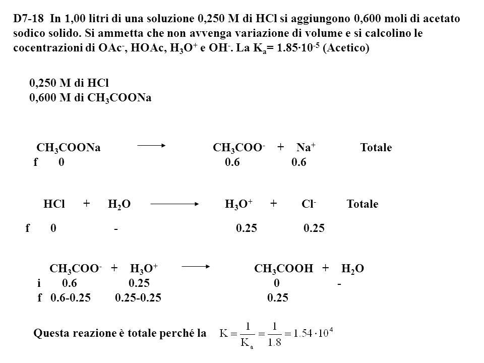 D7-17 Si prepara una soluzione sciogliendo 0,200 moli di formiato sodico, HCO 2 Na, e 0,250 moli di acido formico, HCO 2 H, in circa 200(±50) ml di ac