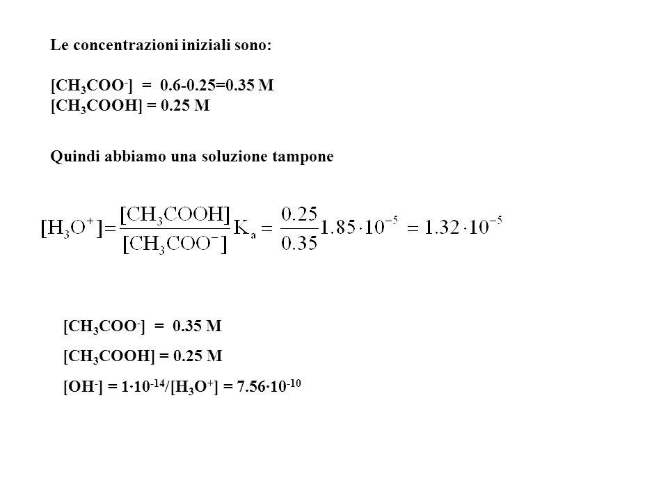 D7-18 In 1,00 litri di una soluzione 0,250 M di HCl si aggiungono 0,600 moli di acetato sodico solido. Si ammetta che non avvenga variazione di volume