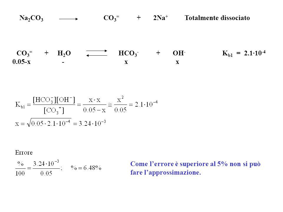 D7-21 Dalla seconda costante di ionizzazione dell'acido carbonico, si calcoli la costante di equilibrio per l'idrolisi dello ione carbonato a ione bic