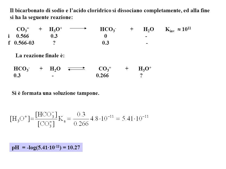 D7-23 Una soluzione tampone di carbonato viene preparata sciogliendo 30,0 g di Na 2 CO 3 in 350 ml di acqua e aggiungendo 150 ml di HCl 1,00 M. Si cal
