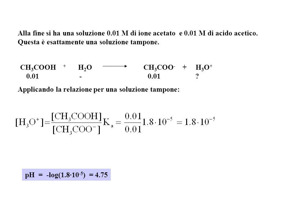 D7-5 Qual è il pH di una soluzione contenente 0.010 moli di HCl per litro? Calcolare la variazione del pH quando vengono aggiunte 0.020 moli di NaCH 3