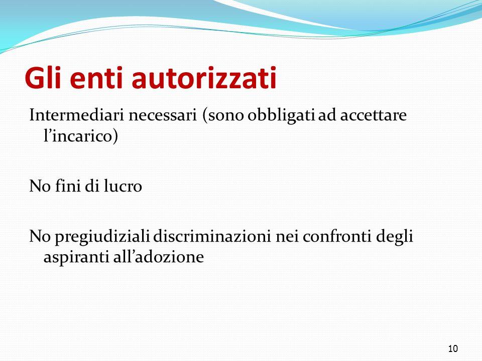 Gli enti autorizzati Intermediari necessari (sono obbligati ad accettare l'incarico) No fini di lucro No pregiudiziali discriminazioni nei confronti degli aspiranti all'adozione 10