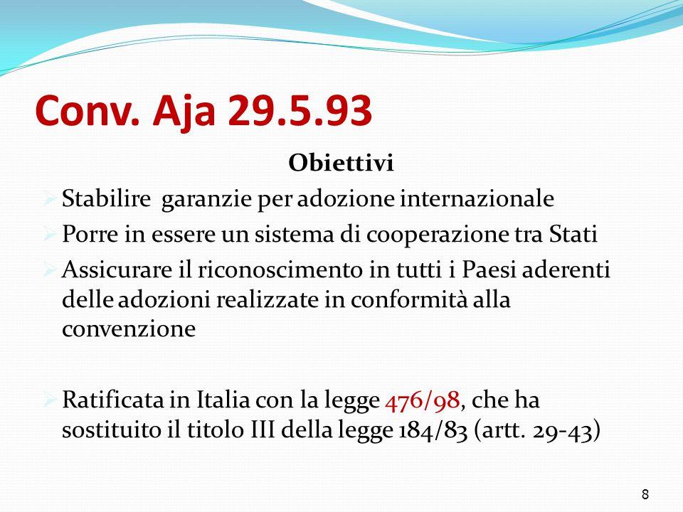 Conv. Aja 29.5.93 Obiettivi  Stabilire garanzie per adozione internazionale  Porre in essere un sistema di cooperazione tra Stati  Assicurare il ri