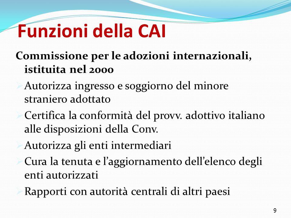 Funzioni della CAI Commissione per le adozioni internazionali, istituita nel 2000  Autorizza ingresso e soggiorno del minore straniero adottato  Certifica la conformità del provv.