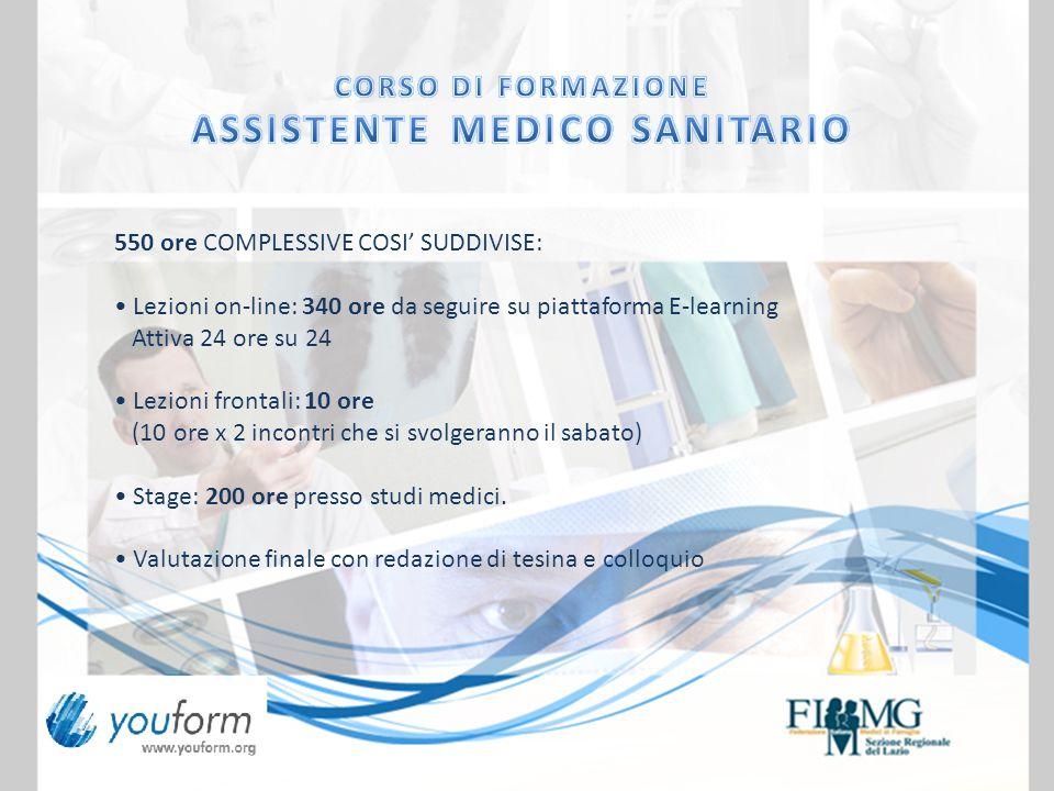 Profilo Professionale L'Assistente Medico Sanitario riveste un ruolo fondamentale all'interno dello studio medico per i flussi relazionali tra il paziente ed il medico.