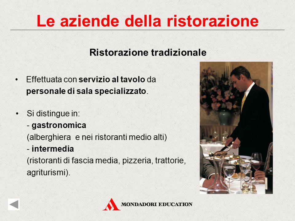 In base al servizio effettuato distinguiamo: ristorazione tradizionale neoristorazione ristorazione collettiva bar » » » » Le aziende della ristorazione Classificazione delle aziende della ristorazione
