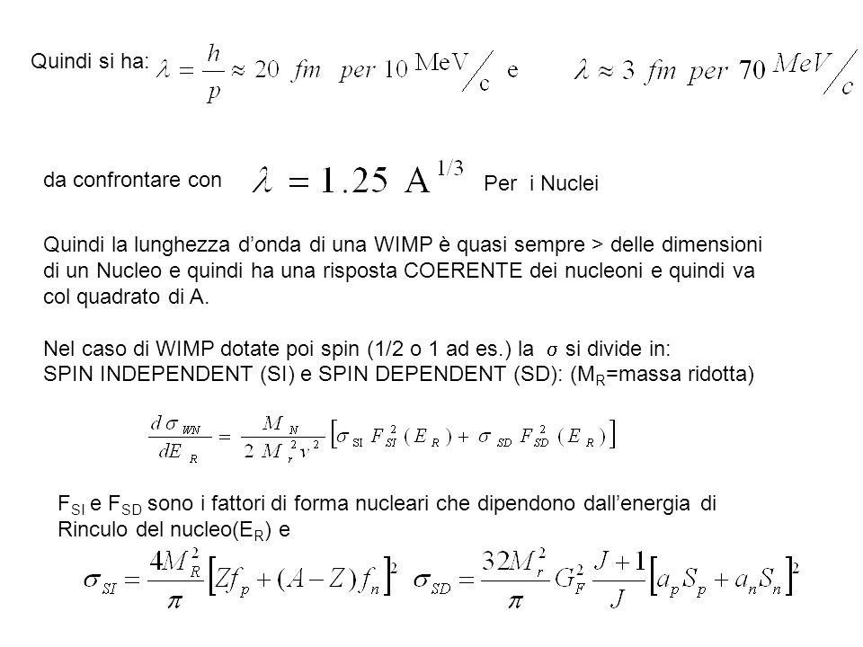 Quindi si ha: da confrontare con Per i Nuclei Quindi la lunghezza d'onda di una WIMP è quasi sempre > delle dimensioni di un Nucleo e quindi ha una ri