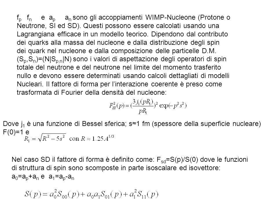 f p f n e a p a n sono gli accoppiamenti WIMP-Nucleone (Protone o Neutrone, SI ed SD). Questi possono essere calcolati usando una Lagrangiana efficace