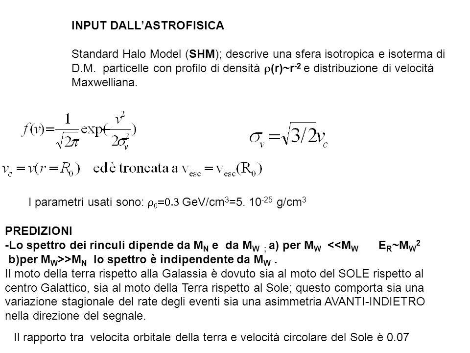 INPUT DALL'ASTROFISICA Standard Halo Model (SHM); descrive una sfera isotropica e isoterma di D.M. particelle con profilo di densità  (r)~r -2 e dist