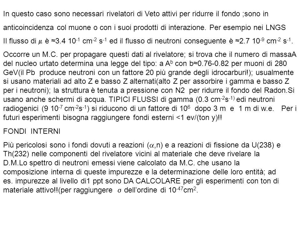 In questo caso sono necessari rivelatori di Veto attivi per ridurre il fondo ;sono in anticoincidenza col muone o con i suoi prodotti di interazione.
