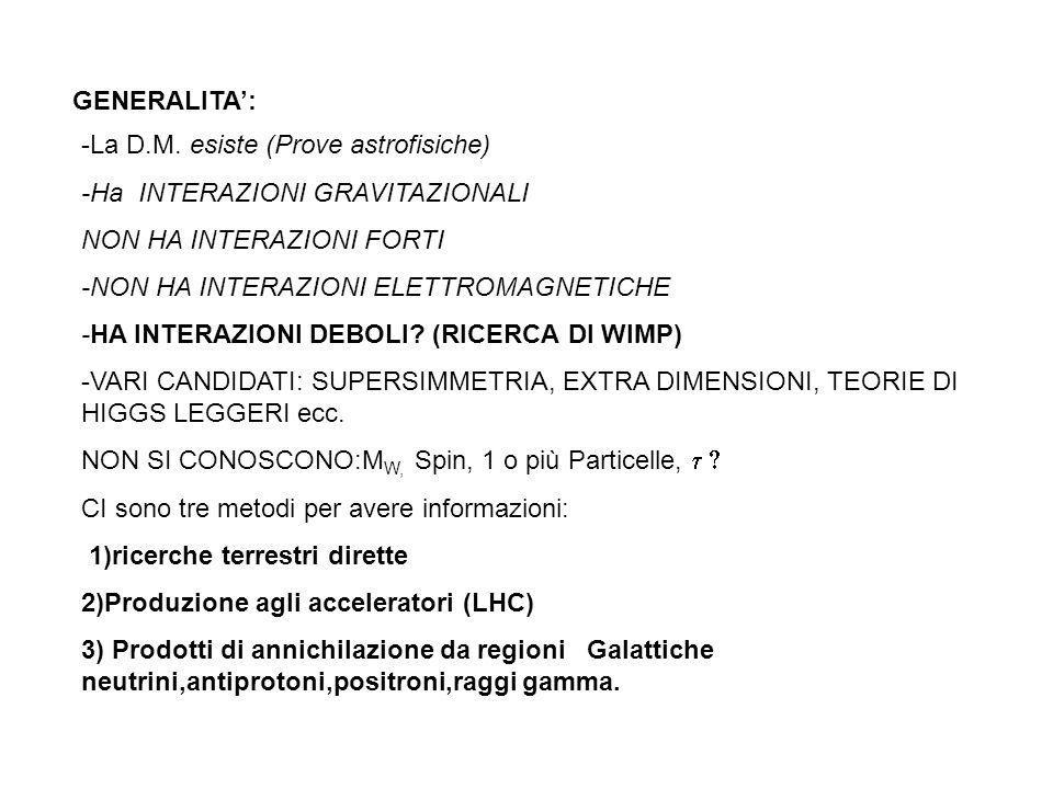 GENERALITA': -La D.M. esiste (Prove astrofisiche) -Ha INTERAZIONI GRAVITAZIONALI NON HA INTERAZIONI FORTI -NON HA INTERAZIONI ELETTROMAGNETICHE -HA IN