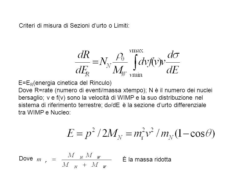 Criteri di misura di Sezioni d'urto o Limiti: E=E R (energia cinetica del Rinculo) Dove R=rate (numero di eventi/massa xtempo); N è il numero dei nucl
