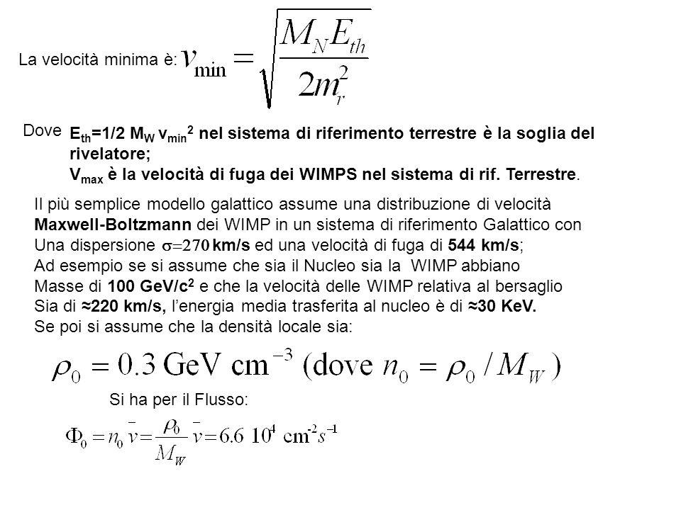 La velocità minima è: Dove E th =1/2 M W v min 2 nel sistema di riferimento terrestre è la soglia del rivelatore; V max è la velocità di fuga dei WIMP
