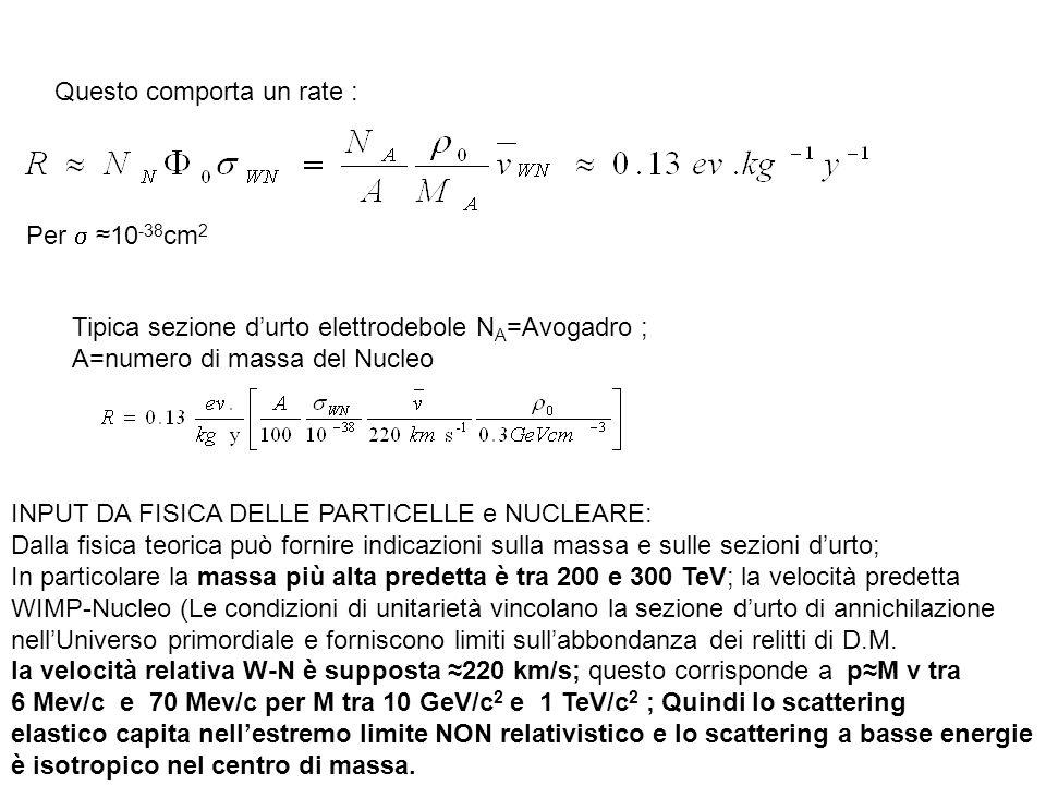 Questo comporta un rate : Per  ≈10 -38 cm 2 Tipica sezione d'urto elettrodebole N A =Avogadro ; A=numero di massa del Nucleo INPUT DA FISICA DELLE P