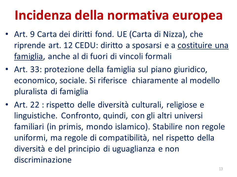 Incidenza della normativa europea Art. 9 Carta dei diritti fond. UE (Carta di Nizza), che riprende art. 12 CEDU: diritto a sposarsi e a costituire una