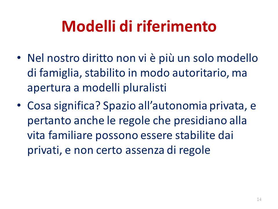 Modelli di riferimento Nel nostro diritto non vi è più un solo modello di famiglia, stabilito in modo autoritario, ma apertura a modelli pluralisti Co